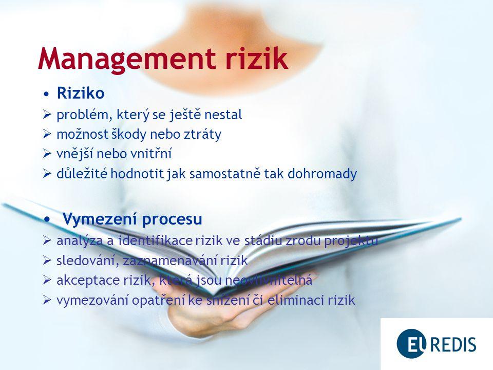 Management rizik Riziko  problém, který se ještě nestal  možnost škody nebo ztráty  vnější nebo vnitřní  důležité hodnotit jak samostatně tak dohromady Vymezení procesu  analýza a identifikace rizik ve stádiu zrodu projektu  sledování, zaznamenávání rizik  akceptace rizik, která jsou neovlivnitelná  vymezování opatření ke snížení či eliminaci rizik