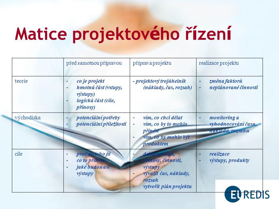 Analýza problému popis problému = hledání faktorů a určení příčinných vztahů (např.