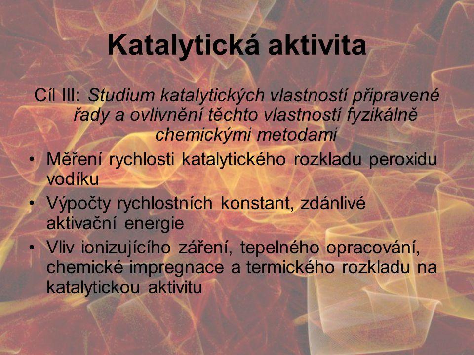 Katalytická aktivita Cíl III: Studium katalytických vlastností připravené řady a ovlivnění těchto vlastností fyzikálně chemickými metodami Měření rychlosti katalytického rozkladu peroxidu vodíku Výpočty rychlostních konstant, zdánlivé aktivační energie Vliv ionizujícího záření, tepelného opracování, chemické impregnace a termického rozkladu na katalytickou aktivitu