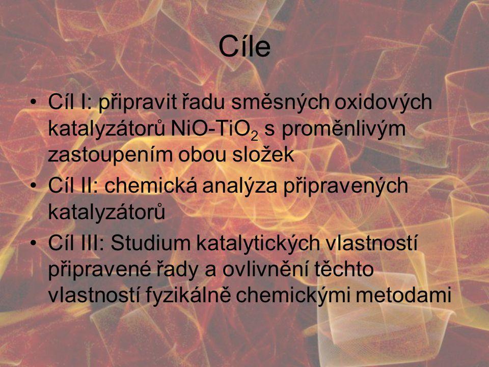 Cíle Cíl I: připravit řadu směsných oxidových katalyzátorů NiO-TiO 2 s proměnlivým zastoupením obou složek Cíl II: chemická analýza připravených katalyzátorů Cíl III: Studium katalytických vlastností připravené řady a ovlivnění těchto vlastností fyzikálně chemickými metodami