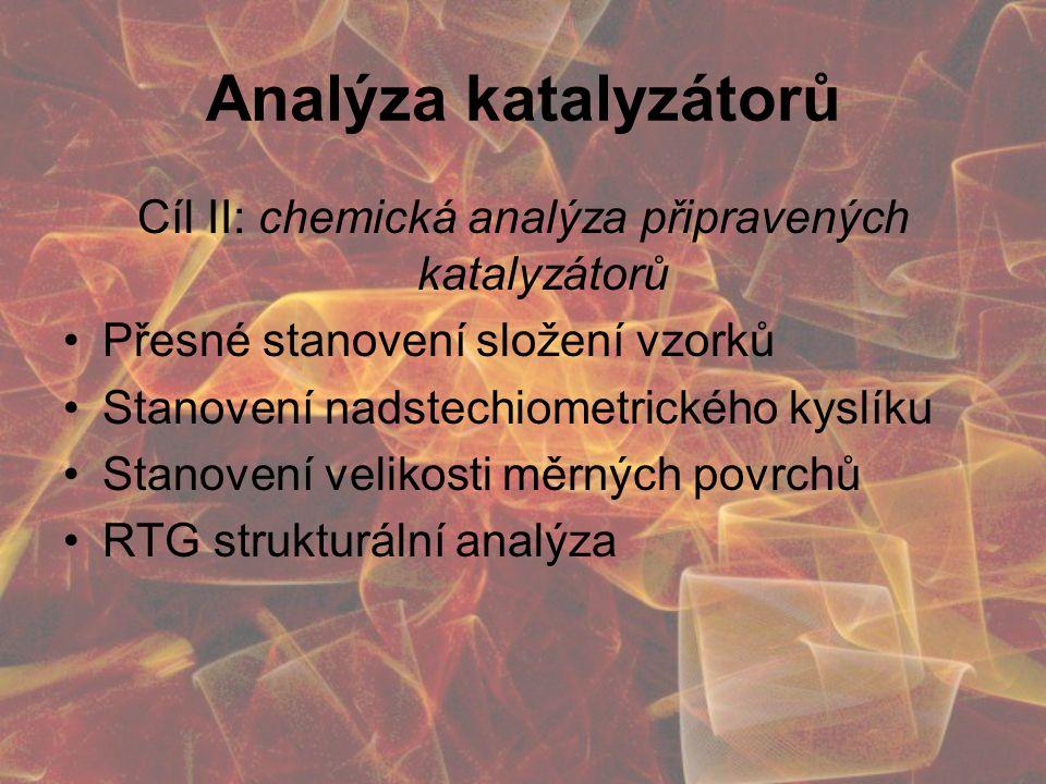 Analýza katalyzátorů Cíl II: chemická analýza připravených katalyzátorů Přesné stanovení složení vzorků Stanovení nadstechiometrického kyslíku Stanovení velikosti měrných povrchů RTG strukturální analýza
