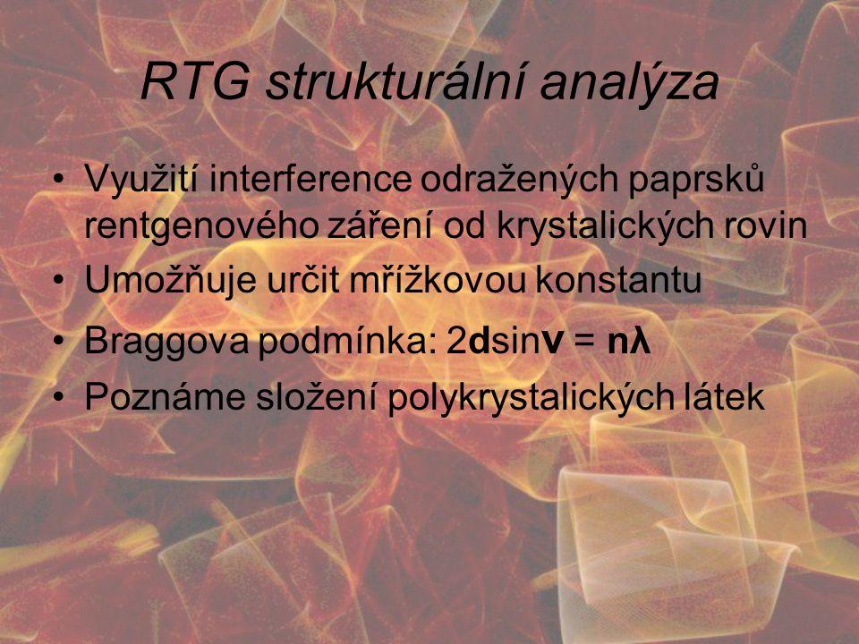 RTG strukturální analýza Využití interference odražených paprsků rentgenového záření od krystalických rovin Umožňuje určit mřížkovou konstantu Braggova podmínka: 2dsin ν = nλ Poznáme složení polykrystalických látek