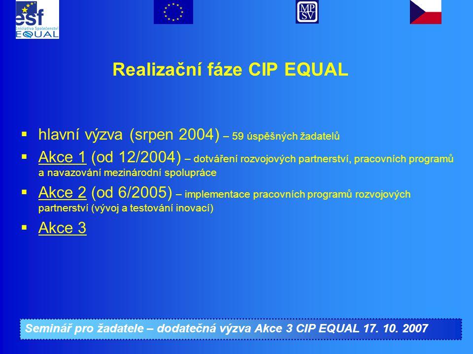 Seminář pro žadatele – dodatečná výzva Akce 3 CIP EQUAL 17. 10. 2007 Realizační fáze CIP EQUAL  hlavní výzva (srpen 2004) – 59 úspěšných žadatelů  A