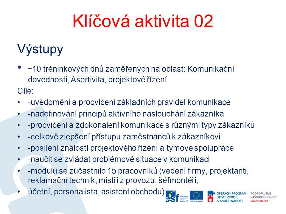 Klíčová aktivita 02 Výstupy - 10 tréninkových dnů zaměřených na oblast: Komunikační dovednosti, Asertivita, projektové řízení Cíle: -uvědomění a procv