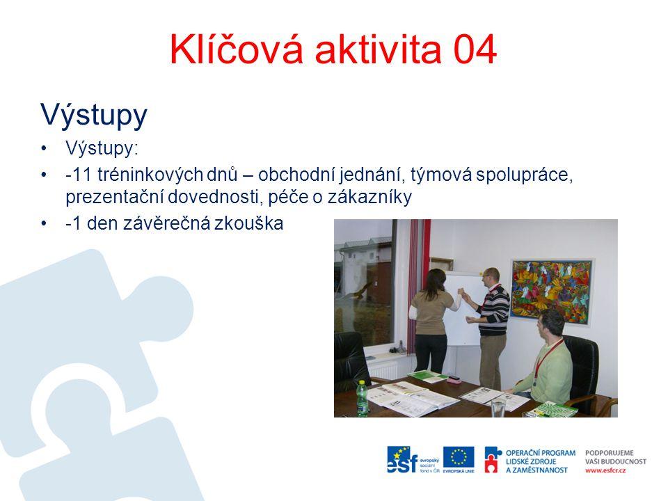 Klíčová aktivita 04 Výstupy Výstupy: -11 tréninkových dnů – obchodní jednání, týmová spolupráce, prezentační dovednosti, péče o zákazníky -1 den závěr