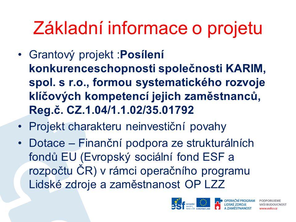 Základní informace o projetu Výše schválené finanční podpory: 2.797.017,22 Kč Forma financování: 85 % celkového rozpočtu projektu – OP LZZ 15% rozpočet České republiky Gestor programu OP LZZ: MPSV Administrace projektu: MPSV