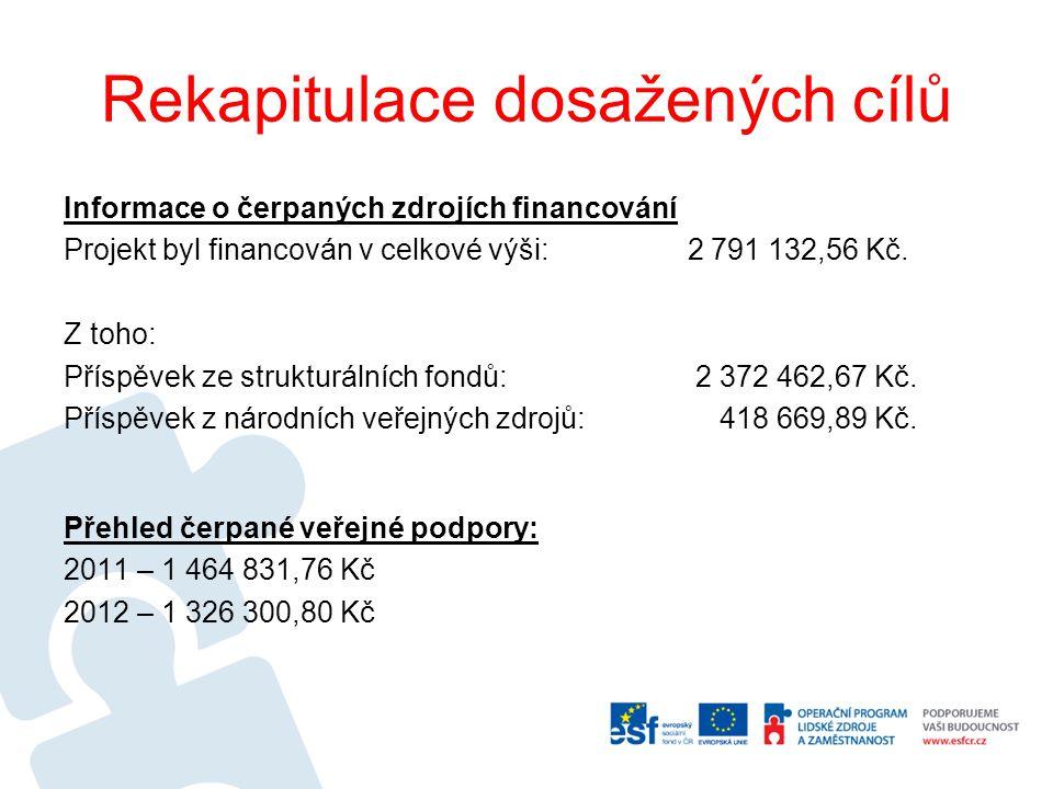 Rekapitulace dosažených cílů Informace o čerpaných zdrojích financování Projekt byl financován v celkové výši: 2 791 132,56 Kč. Z toho: Příspěvek ze s
