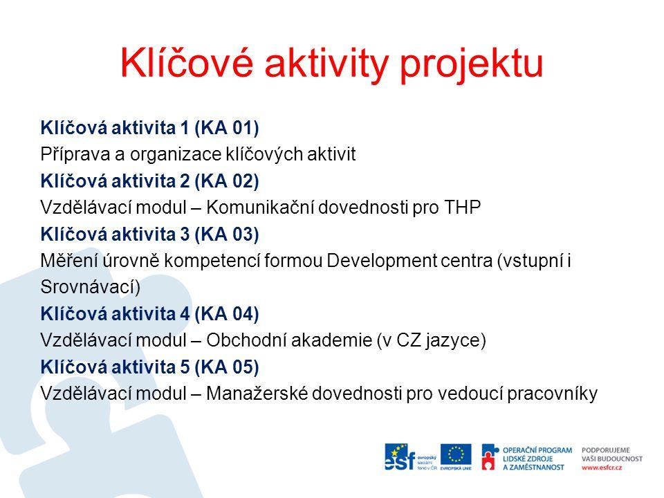 Klíčové aktivity projektu Klíčová aktivita 1 (KA 01) Příprava a organizace klíčových aktivit Klíčová aktivita 2 (KA 02) Vzdělávací modul – Komunikační