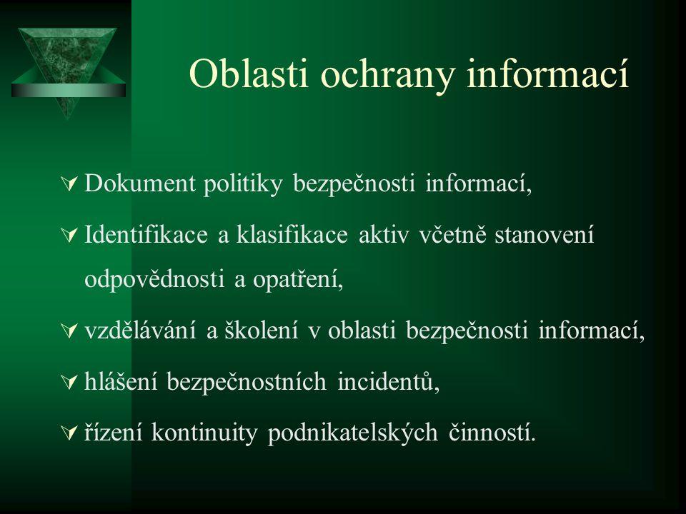 Oblasti ochrany informací  Dokument politiky bezpečnosti informací,  Identifikace a klasifikace aktiv včetně stanovení odpovědnosti a opatření,  vz