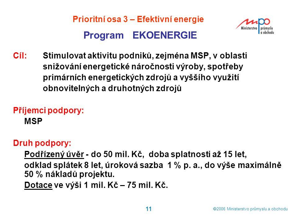  2006  Ministerstvo průmyslu a obchodu 11 Cíl: Stimulovat aktivitu podniků, zejména MSP, v oblasti snižování energetické náročnosti výroby, spotřeb