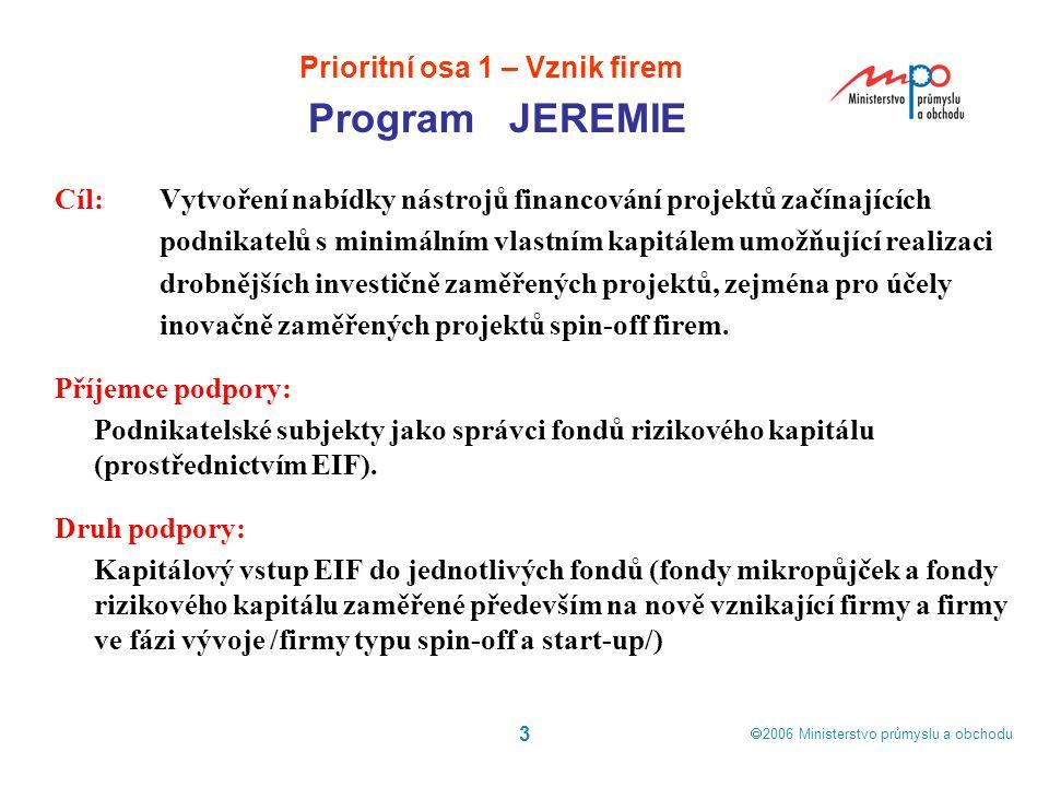  2006  Ministerstvo průmyslu a obchodu 3 Cíl:Vytvoření nabídky nástrojů financování projektů začínajících podnikatelů s minimálním vlastním kapitál