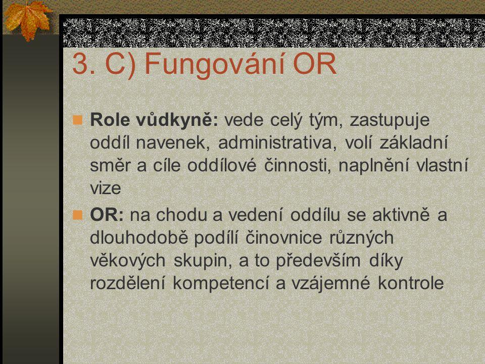3. C) Fungování OR Role vůdkyně: vede celý tým, zastupuje oddíl navenek, administrativa, volí základní směr a cíle oddílové činnosti, naplnění vlastní