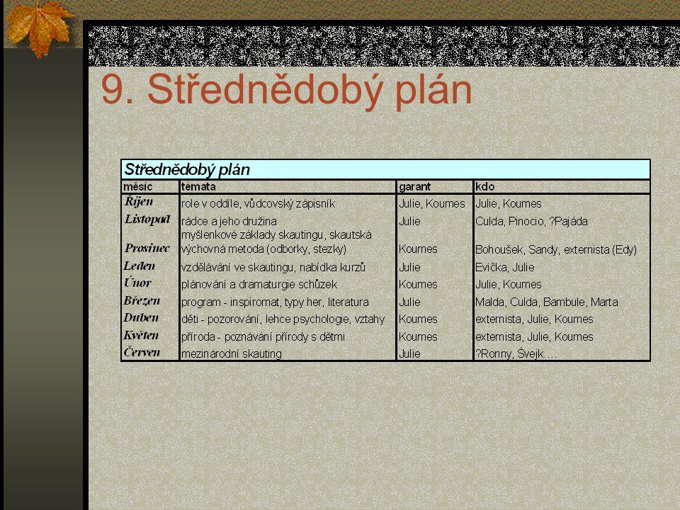 9. Střednědobý plán