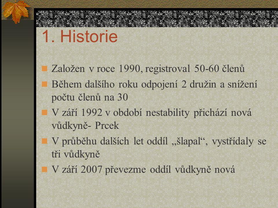 1. Historie Založen v roce 1990, registroval 50-60 členů Během dalšího roku odpojení 2 družin a snížení počtu členů na 30 V září 1992 v období nestabi