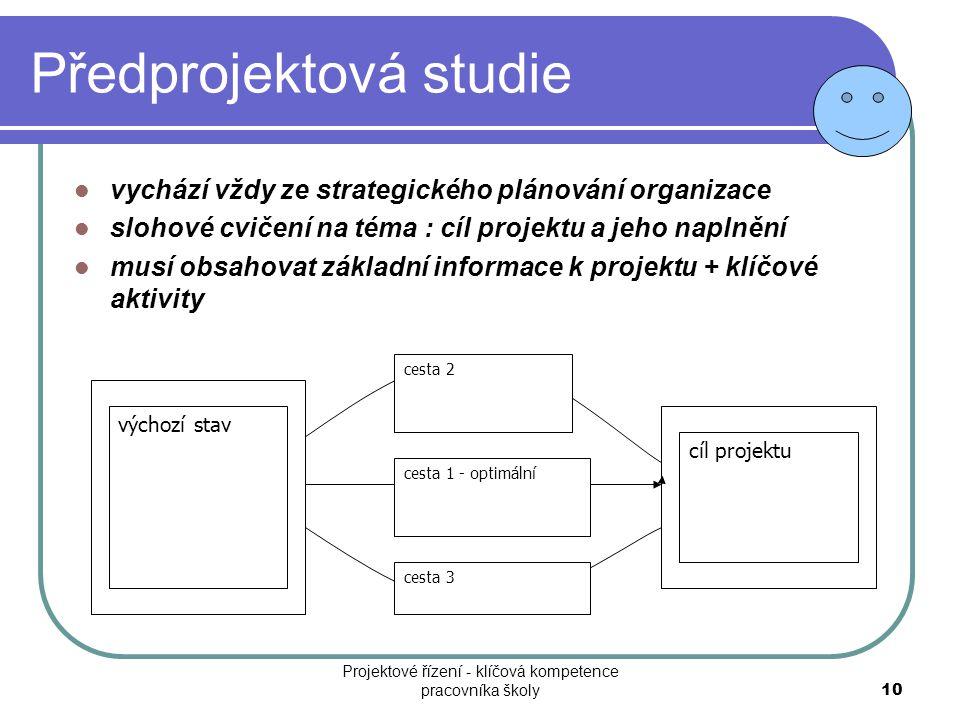 Předprojektová studie vychází vždy ze strategického plánování organizace slohové cvičení na téma : cíl projektu a jeho naplnění musí obsahovat základn