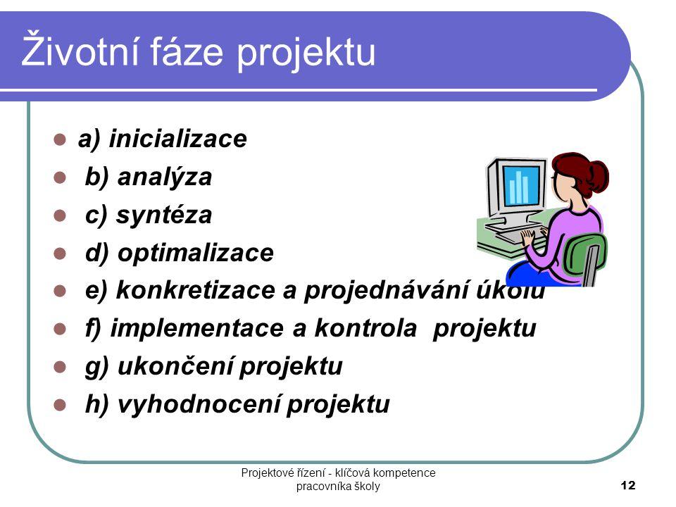 Životní fáze projektu a) inicializace b) analýza c) syntéza d) optimalizace e) konkretizace a projednávání úkolů f) implementace a kontrola projektu g