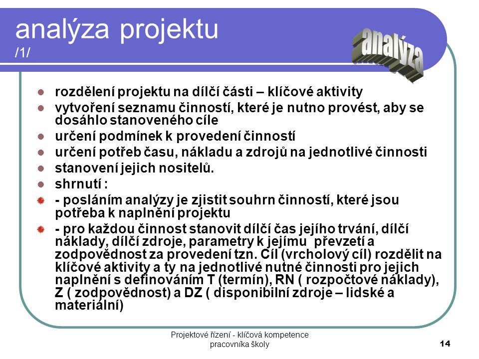 analýza projektu /1/ rozdělení projektu na dílčí části – klíčové aktivity vytvoření seznamu činností, které je nutno provést, aby se dosáhlo stanovené