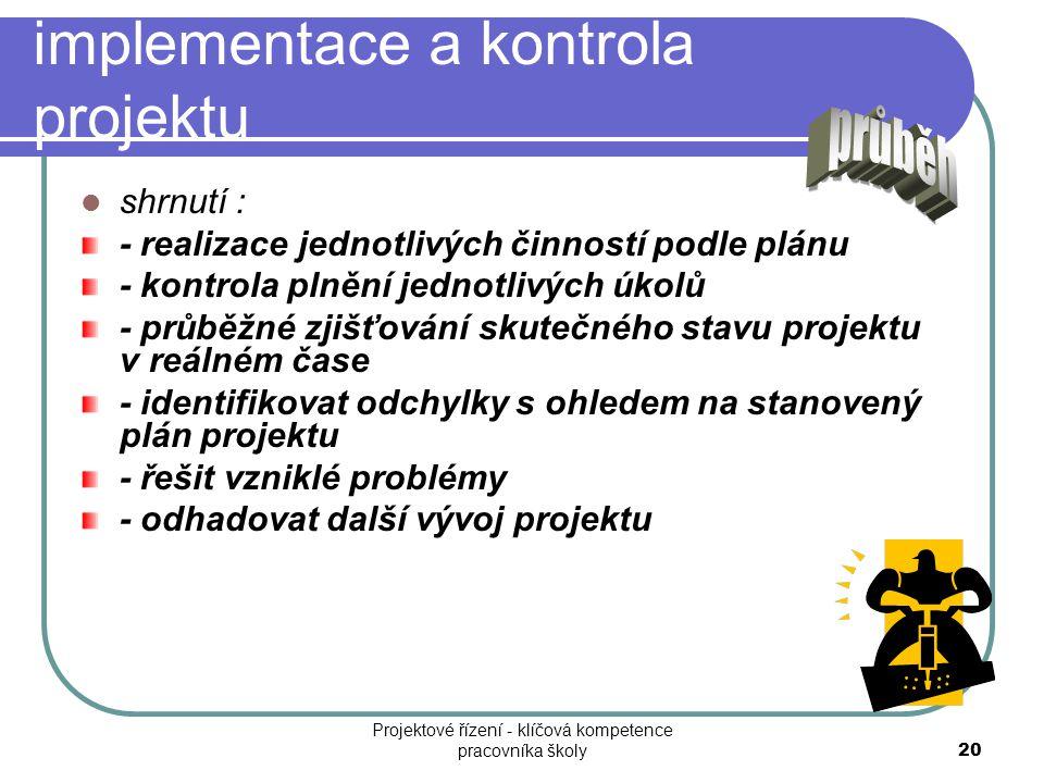 implementace a kontrola projektu shrnutí : - realizace jednotlivých činností podle plánu - kontrola plnění jednotlivých úkolů - průběžné zjišťování sk