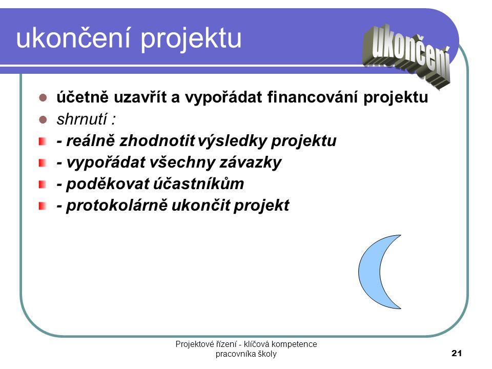ukončení projektu účetně uzavřít a vypořádat financování projektu shrnutí : - reálně zhodnotit výsledky projektu - vypořádat všechny závazky - poděkov