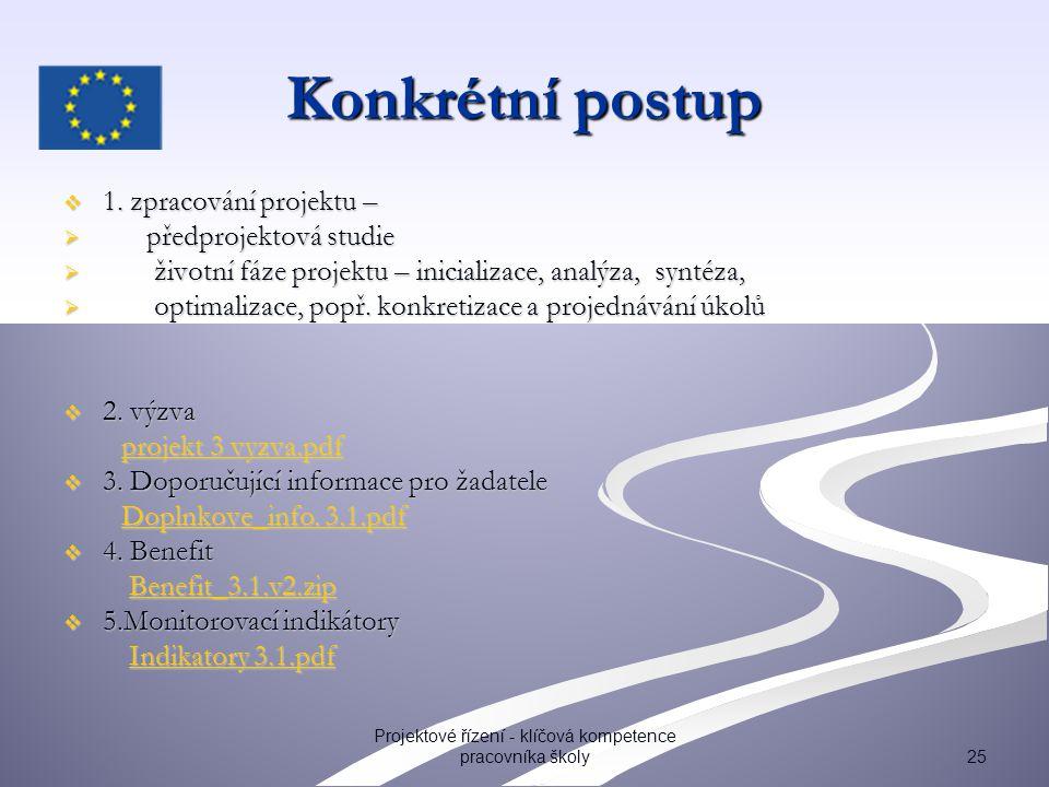 25 Konkrétní postup  1. zpracování projektu –  předprojektová studie  životní fáze projektu – inicializace, analýza, syntéza,  optimalizace, popř.