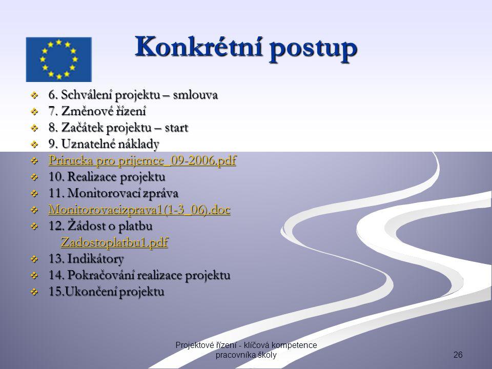 26 Konkrétní postup  6. Schválení projektu – smlouva  7. Změnové řízení  8. Začátek projektu – start  9. Uznatelné náklady  Prirucka pro prijemce