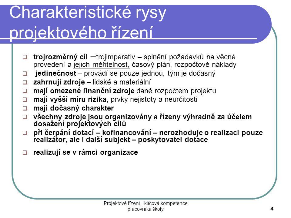 25 Konkrétní postup  1.