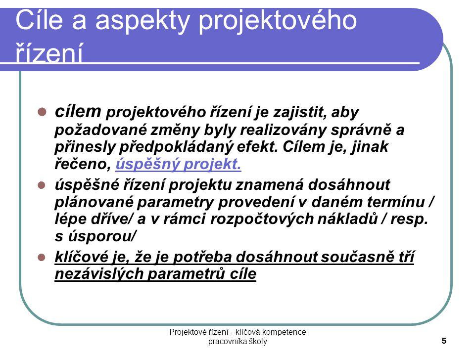 syntéza projektu /1/ Tato fáze má spojit a sladit všechny jednotlivé dílčí činnosti za projekt jako celek.