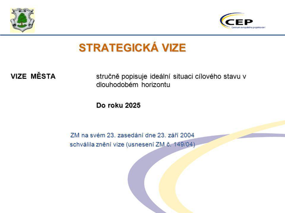 STRATEGICKÁ VIZE VIZE MĚSTAstručně popisuje ideální situaci cílového stavu v dlouhodobém horizontu Do roku 2025 ZM na svém 23. zasedání dne 23. září 2