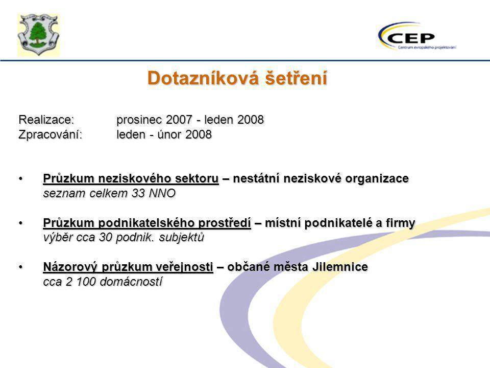 Dotazníková šetření Realizace: prosinec 2007 - leden 2008 Zpracování: leden - únor 2008 Průzkum neziskového sektoru – nestátní neziskové organizacePrů