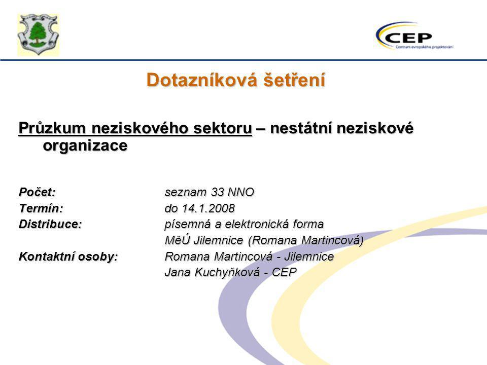 Dotazníková šetření Průzkum neziskového sektoru – nestátní neziskové organizace Počet:seznam 33 NNO Termín: do 14.1.2008 Distribuce: písemná a elektro