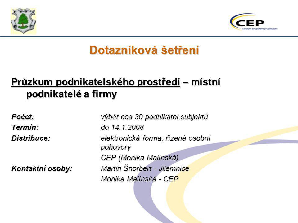 Dotazníková šetření Průzkum podnikatelského prostředí – místní podnikatelé a firmy Počet:výběr cca 30 podnikatel.subjektů Termín: do 14.1.2008 Distrib