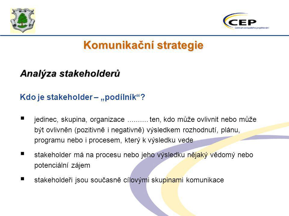 """Komunikační strategie Analýza stakeholderů Kdo je stakeholder – """"podílník""""?  jedinec, skupina, organizace.......... ten, kdo může ovlivnit nebo může"""