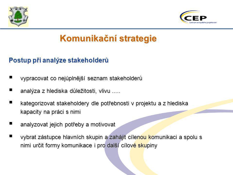 Komunikační strategie Postup při analýze stakeholderů  vypracovat co nejúplnější seznam stakeholderů  analýza z hlediska důležitosti, vlivu.....  k