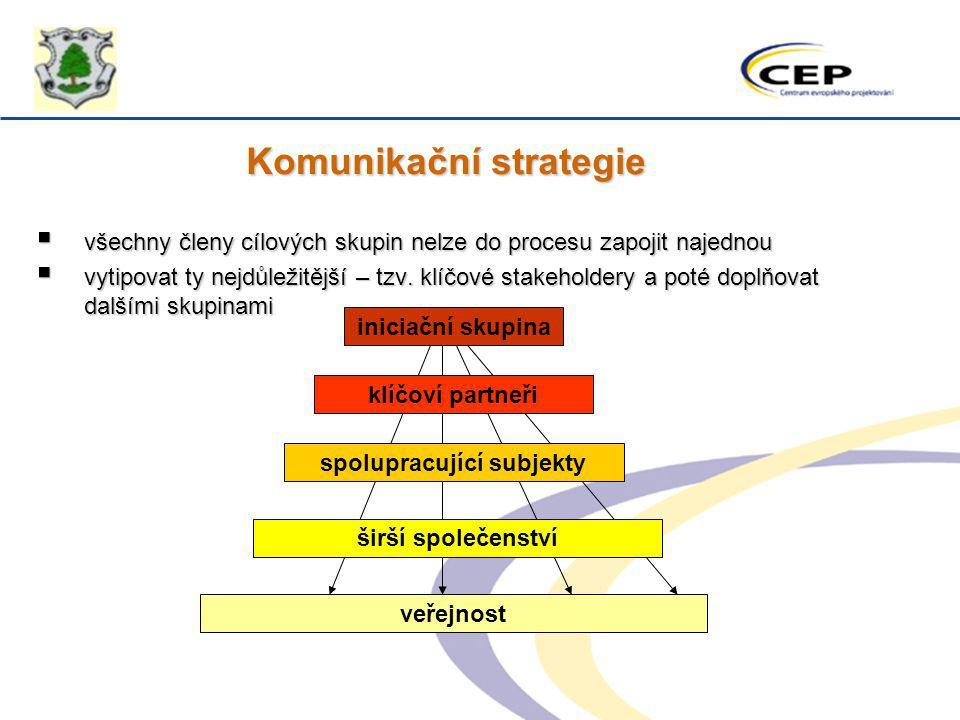 Komunikační strategie  všechny členy cílových skupin nelze do procesu zapojit najednou  vytipovat ty nejdůležitější – tzv. klíčové stakeholdery a po