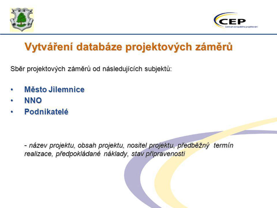Vytváření databáze projektových záměrů Sběr projektových záměrů od následujících subjektů: Město JilemniceMěsto Jilemnice NNONNO PodnikateléPodnikatel