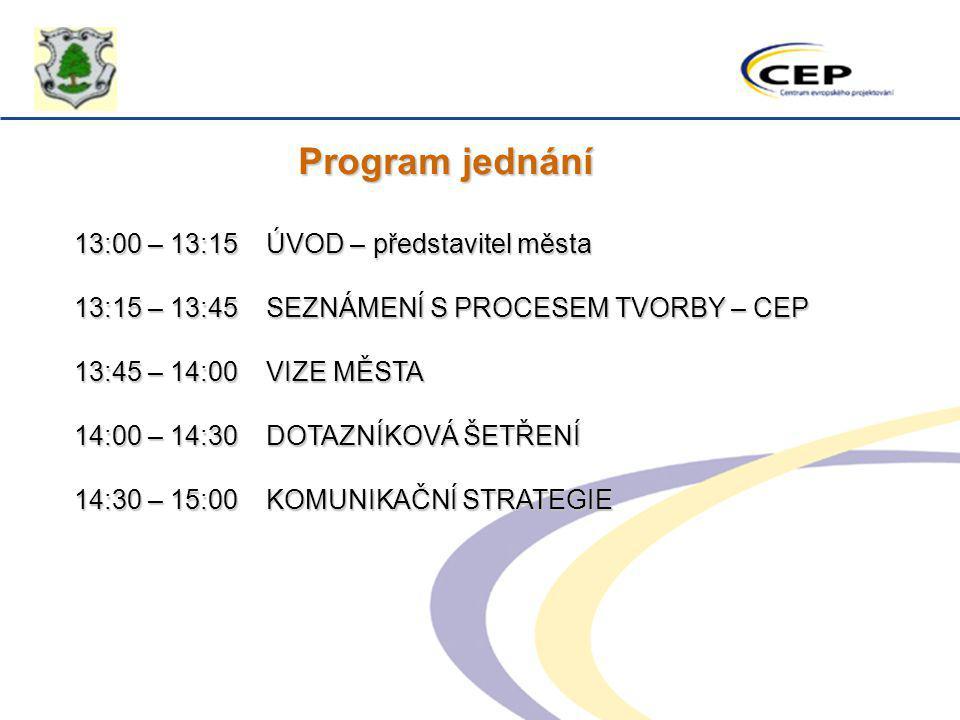 Program jednání 13:00 – 13:15 ÚVOD – představitel města 13:15 – 13:45SEZNÁMENÍ S PROCESEM TVORBY – CEP 13:45 – 14:00VIZE MĚSTA 14:00 – 14:30DOTAZNÍKOV