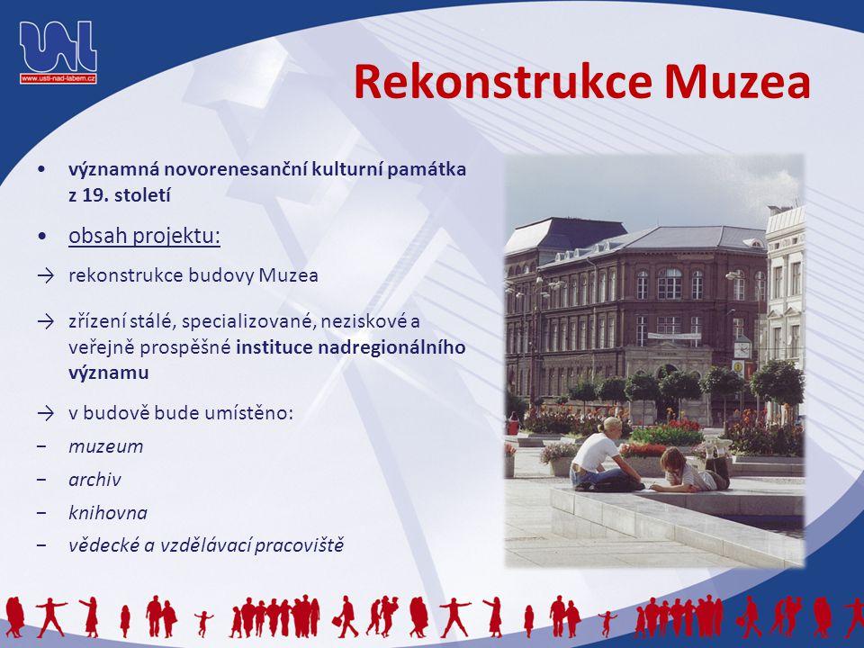 Rekonstrukce Muzea významná novorenesanční kulturní památka z 19.