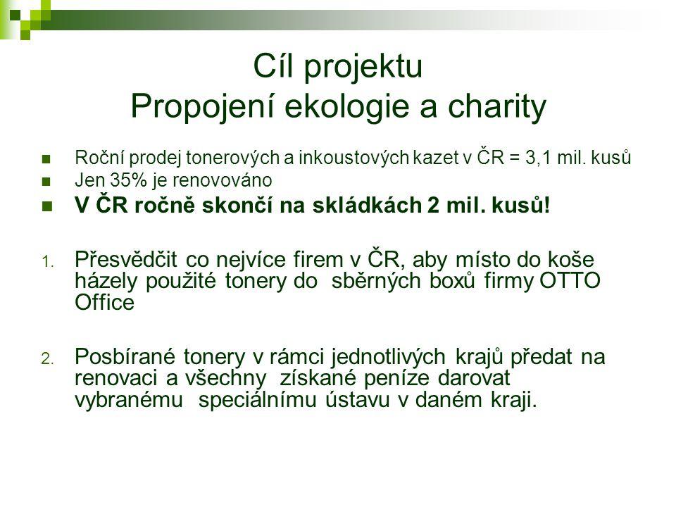 Cíl projektu Propojení ekologie a charity Roční prodej tonerových a inkoustových kazet v ČR = 3,1 mil. kusů Jen 35% je renovováno V ČR ročně skončí na