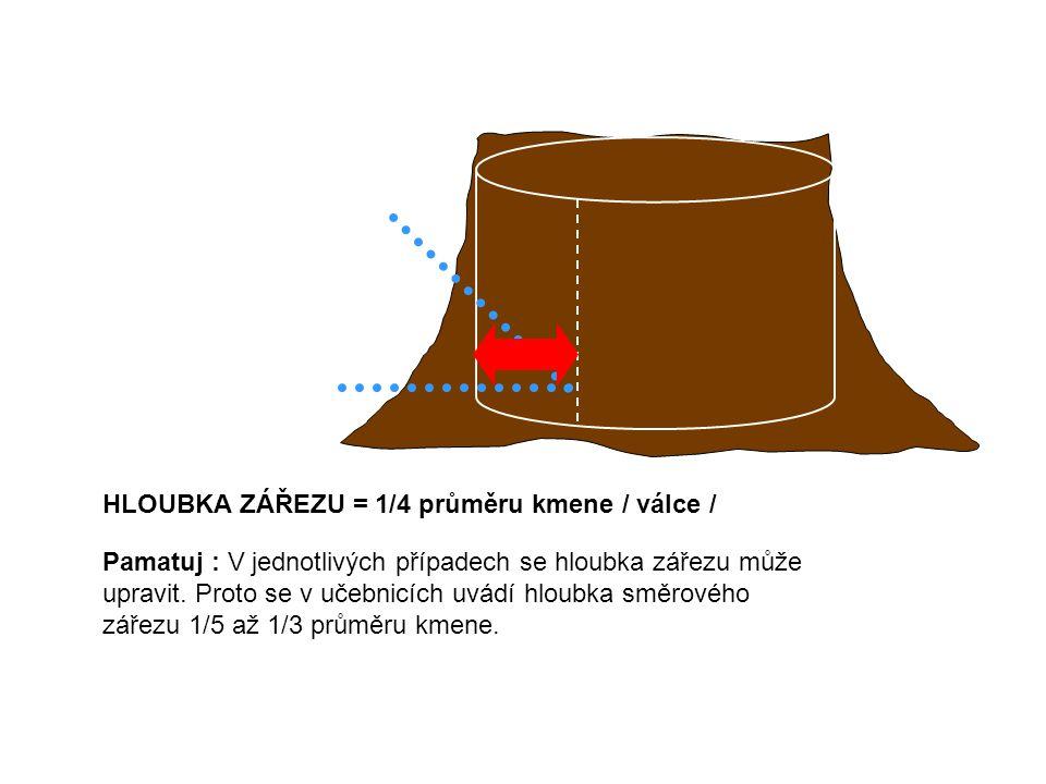 Pamatuj : V jednotlivých případech se hloubka zářezu může upravit.
