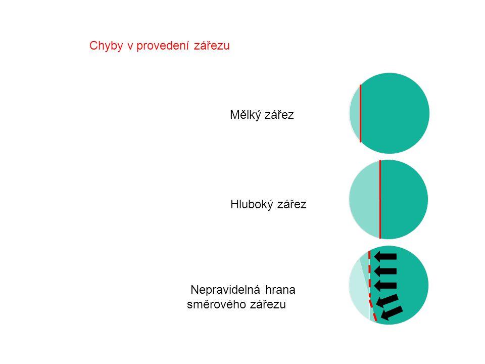 Nepravidelná hrana směrového zářezu Chyby v provedení zářezu Mělký zářez Hluboký zářez