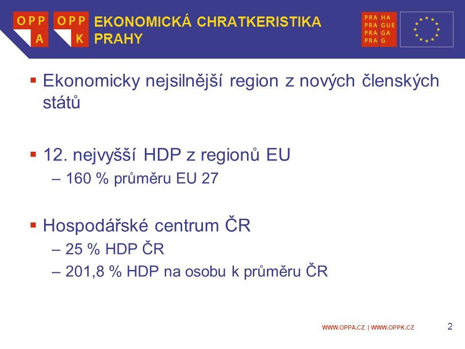 WWW.OPPA.CZ | WWW.OPPK.CZ 2 EKONOMICKÁ CHRATKERISTIKA PRAHY  Ekonomicky nejsilnější region z nových členských států  12. nejvyšší HDP z regionů EU –