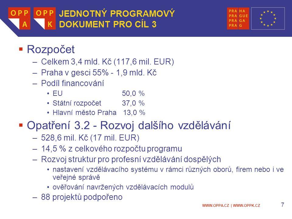 WWW.OPPA.CZ | WWW.OPPK.CZ 7 JEDNOTNÝ PROGRAMOVÝ DOKUMENT PRO CÍL 3  Rozpočet –Celkem 3,4 mld. Kč (117,6 mil. EUR) –Praha v gesci 55% - 1,9 mld. Kč –P