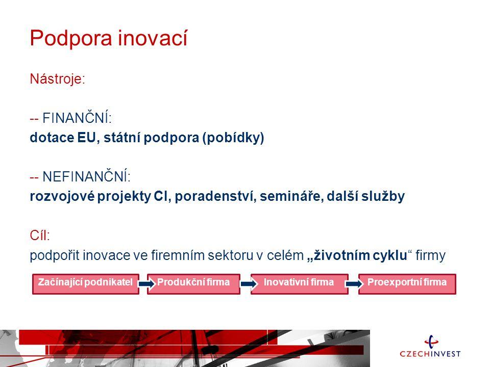 Podpora inovací Nástroje: -- FINANČNÍ: dotace EU, státní podpora (pobídky) -- NEFINANČNÍ: rozvojové projekty CI, poradenství, semináře, další služby C