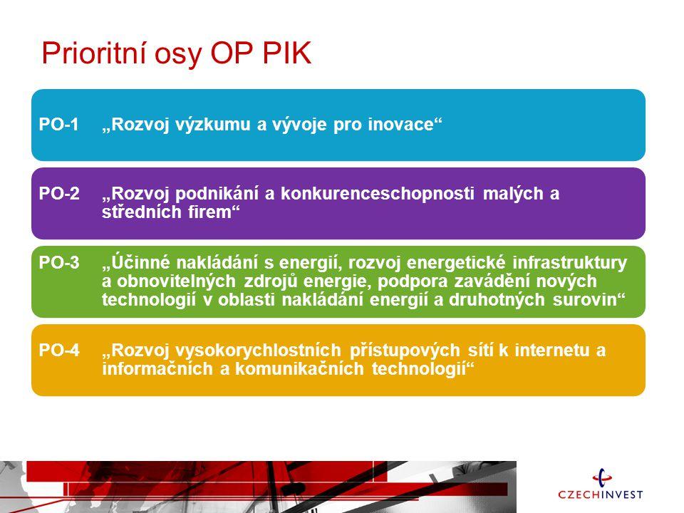 Prioritní osy OP PIK