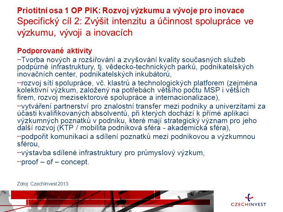 Priotitní osa 1 OP PIK: Rozvoj výzkumu a vývoje pro inovace Specifický cíl 2: Zvýšit intenzitu a účinnost spolupráce ve výzkumu, vývoji a inovacích Po