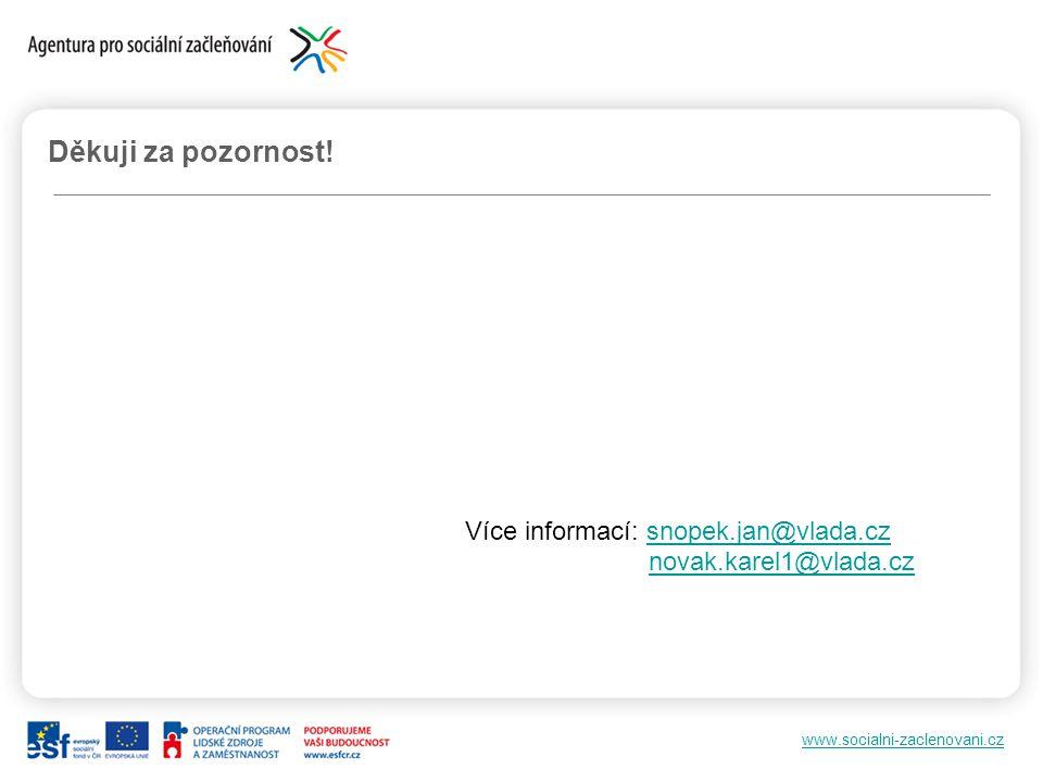 www.socialni-zaclenovani.cz Děkuji za pozornost.