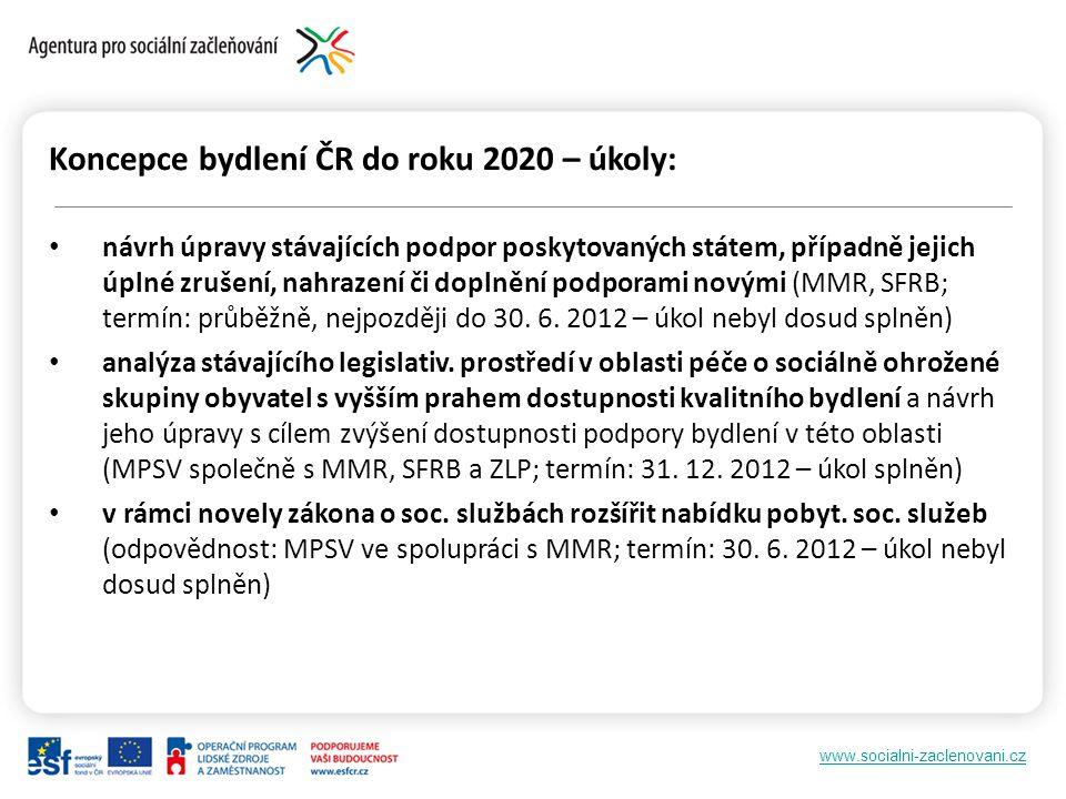 www.socialni-zaclenovani.cz Koncepce bydlení ČR do roku 2020 – úkoly: návrh úpravy stávajících podpor poskytovaných státem, případně jejich úplné zrušení, nahrazení či doplnění podporami novými (MMR, SFRB; termín: průběžně, nejpozději do 30.