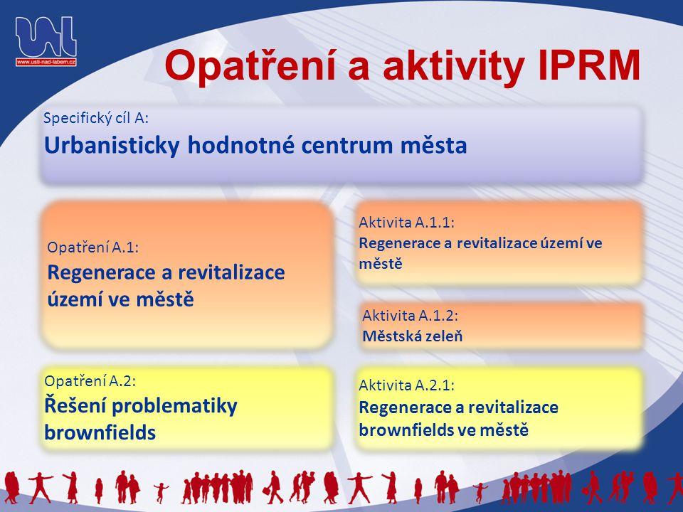 Opatření a aktivity IPRM Specifický cíl A: Urbanisticky hodnotné centrum města Specifický cíl A: Urbanisticky hodnotné centrum města Opatření A.1: Reg