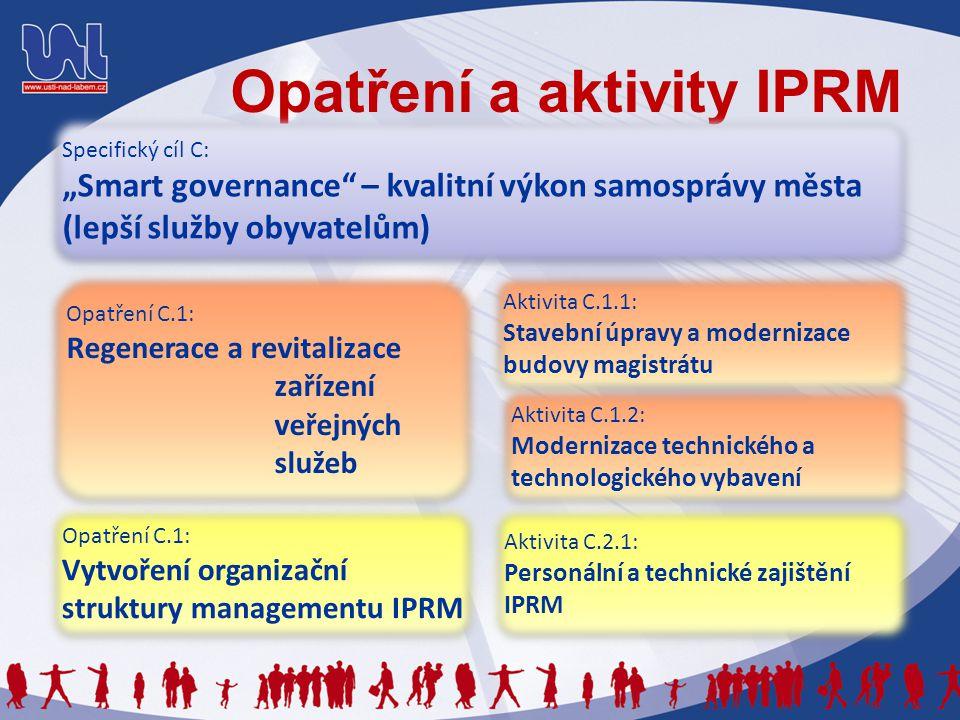 """Opatření a aktivity IPRM Specifický cíl C: """"Smart governance"""" – kvalitní výkon samosprávy města (lepší služby obyvatelům) Specifický cíl C: """"Smart gov"""