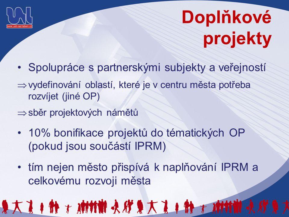 Doplňkové projekty Spolupráce s partnerskými subjekty a veřejností  vydefinování oblastí, které je v centru města potřeba rozvíjet (jiné OP)  sběr p